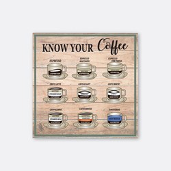 know-your-coffee